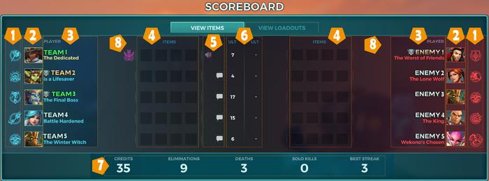Scoreboard Ingame screen.png