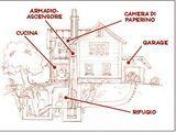 Casa di Paperino