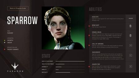 Hero Card Sparrow.jpg