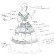 Sophronia Sootie Masqurade Costum copy