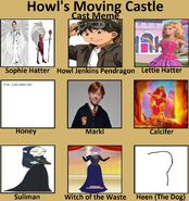 Kaisu's Moving Castle Cast Meme