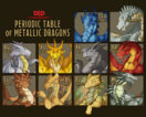 The Periodic Table of Metallic Dragons by RamTheDragon