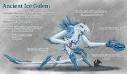 Ancient ice golem by golemsfire dcqfzme
