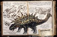 Ankylosaurus Dossier