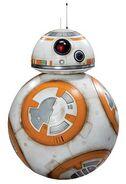 Mr BB-8, Star Wars The Force Awakens