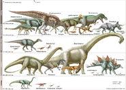 Mesozoic-Era-Age-of-Dinosaurs-periods-dinosaurs