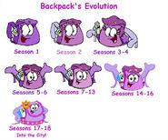 The Evolution of Backpack