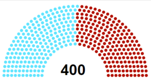 Elections in Lourenne - September 4346 - seats.PNG