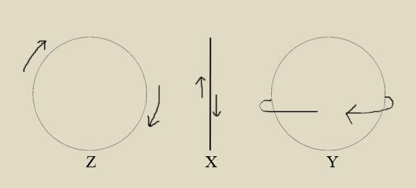 AxisRotation.jpg