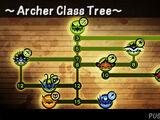 Drzewko klas łuczników
