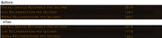 Holy Relic lvl 20 Boon aura.png
