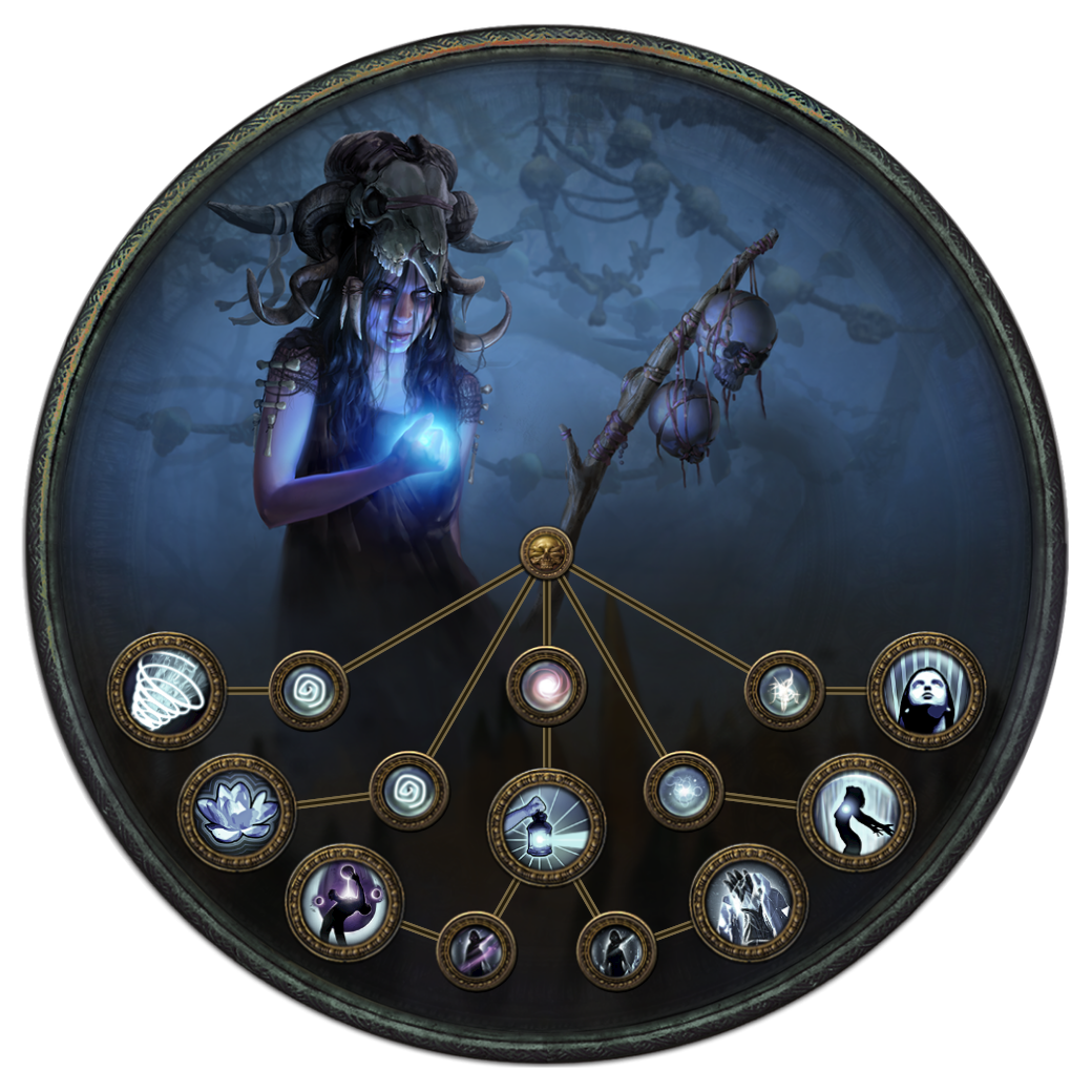 Ascendancy Class Official Path Of Exile Wiki