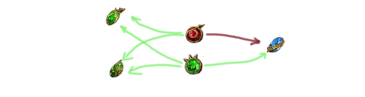 Support gem example for mechanics page.png