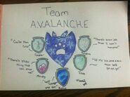 Team AVALANCHE