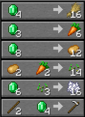 Ancient Farmer prices.png