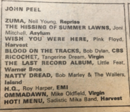Top Ten 27th Dec 1975