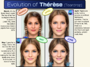 THERESE Portrait Timeline