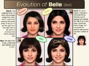 BELLE Portrait Timeline