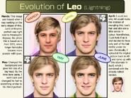 LEO Portrait Timeline