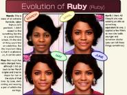 RUBY Portrait Timeline