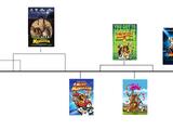 Madagascar timeline