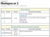 Madagascar: Escape 2 Africa/Trivia