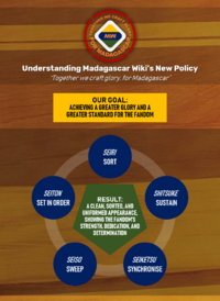 Understanding Madagascar Wiki's New Policy.png