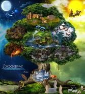 Yggdrasil (mythologie nordique)