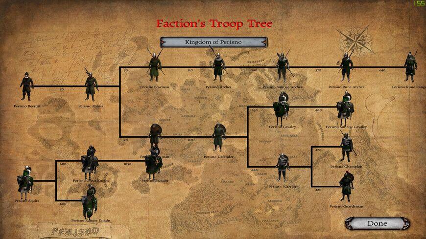 Perisno Troop Tree (v1.3.1).jpg