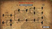 Tolrania Troop tree 1.3.4.1