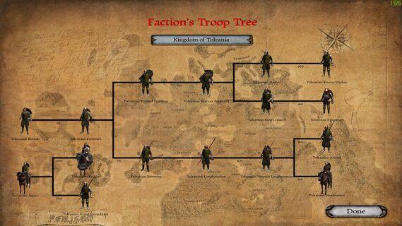 Tolrania Troop tree 1.3.4.1.jpg
