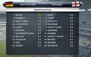 Deutschland England Spielerbewertung