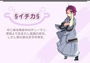 Ichika info