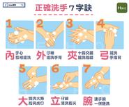 洗手7字訣