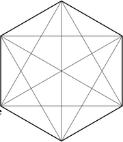 600px-Cognitive Science Hexagon'.png