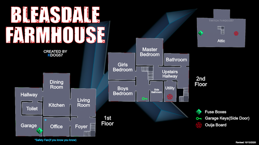 Bleasdale Farmhouse