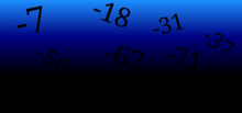Negative numbers.png