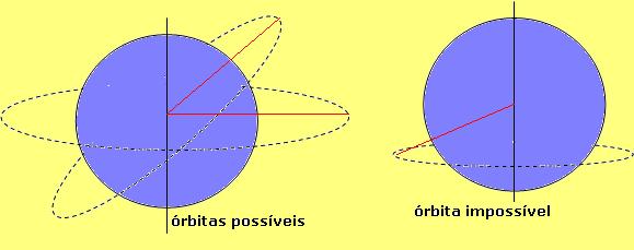 Orbitas.png
