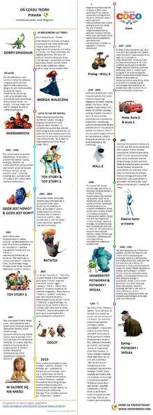 Teoria Pixara- 2019- polskie tłumaczenie.jpg