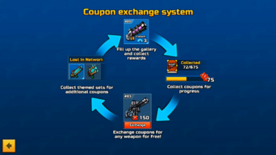 Coupon Exchange System.png