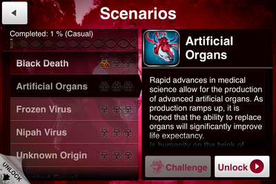 The Artificial Organs menu section