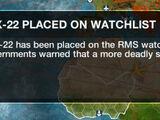 RMS watchlist