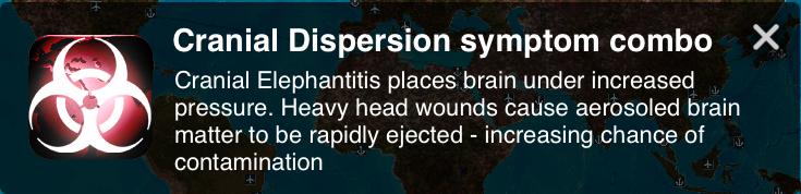Cranial Dispersion