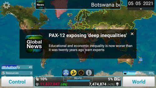 DeepInequalities