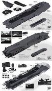 Original Bastion Fleet Carrier concept