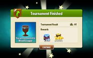 Tournament Finished