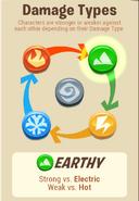 Earthy Damage Types