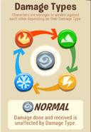 Normal Damage Types