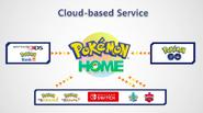 Pokemon home cloud