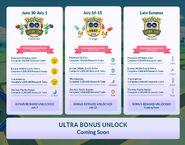Global Challenge 2018 Rewards